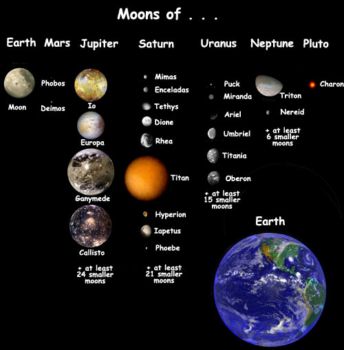 all the planets names - photo #23